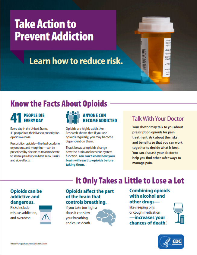 opioids page 1